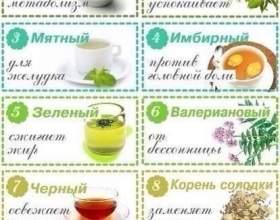 10 Самих корисних чашок чаю фото