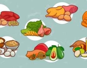 10 Важливих вітамінів для здоров`я жінки. А ви їх отримуєте? фото