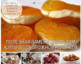 5 Рецептів дієтичних солодощів фото