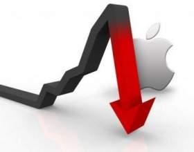 Акції apple втратили ще 3% через проблеми із замовленнями iphone 5c фото