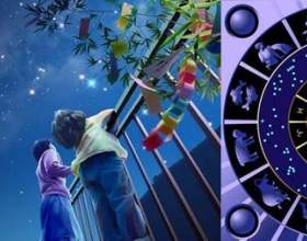 Астрологія: вірити чи ні? фото