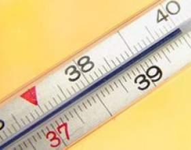 Чим відрізняється базальна температура від температури тіла? фото