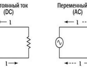 Чим відрізняється постійний струм від змінного фото