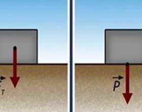 Чим відрізняється вага тіла від сили тяжіння? фото