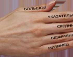 Що означає кільце на пальці фото