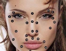 Що розкажуть про тебе твої родимки на обличчі фото