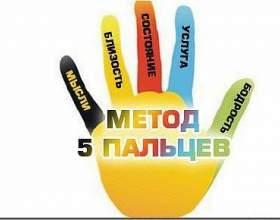 Досягнення мети: метод п`яти пальців фото