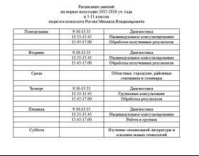 Федеральний закон «про освіту в російській федерації» від 29 фото