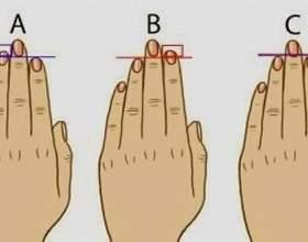 Дізнайтеся характер по довжині пальців фото