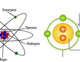 Іон і атом: що спільного і в чому різниця фото