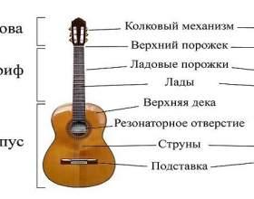 Як швидко навчитися грати на гітарі? фото