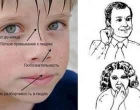 Як читати людини по жестам? Як краще розуміти людей через мову жестів? фото
