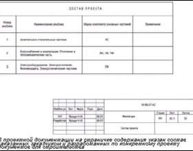 Як формується вартість розробки проектно-кошторисної документації фото