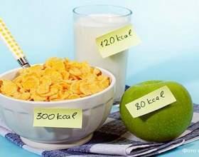 Як навчитися рахувати калорії? фото