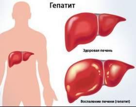Як передається гепатит з? фото