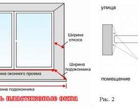 Як заміряти пластикові вікна фото