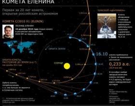 Комета єленіна 2011 року не стала причиною кінця світу. Апокаліпсис відкладається фото
