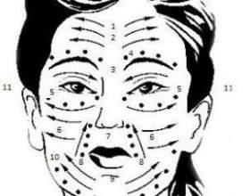 Омолоджуючий масаж гейші для особи фото