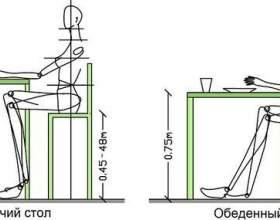 Визначаємо висоту стільця і висоту столу фото