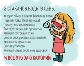 """Користь води при схудненні С""""РѕС'Рѕ"""