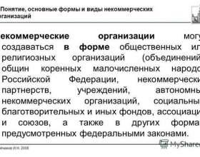 Ріа новини - події в росії і світі: теми дня, фото, відео, інфографіка, радіо фото