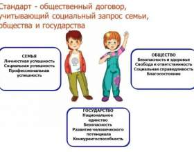 Іноземні мови »» архів блогу »про введення фгос дошкільної освіти, або« нестандартний стандарт » фото