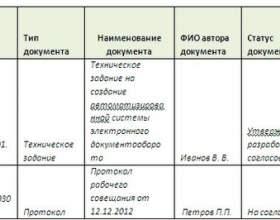 Документи діловодства фото