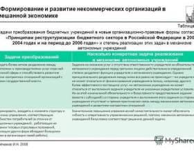Стаття 17 закону про некомерційні організації фото