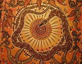 Тибетський гороскоп фото