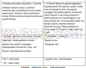 Підручник з російської мови за 5 клас частина 1 рибченкова л фото